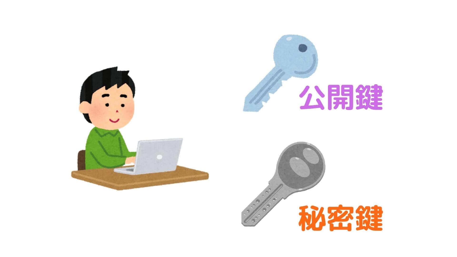 公開鍵と秘密鍵のペアを作成する
